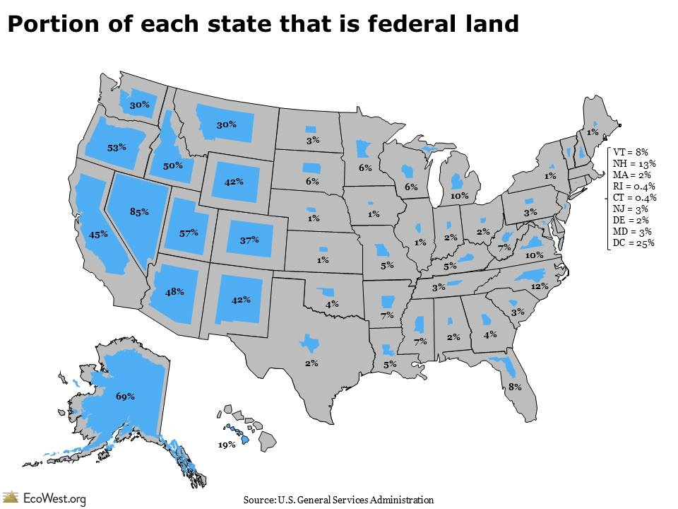 Federal Government dominates land in the West.